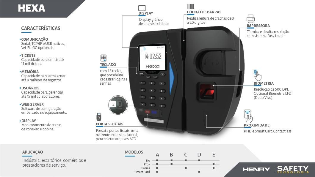 bf2d34d91cd Relógio Ponto Biométrico Hexa - M.t.e + Inmetro + Software - R ...
