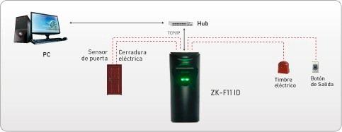 reloj biometrico zk-f11 id - control de acceso y asistencia