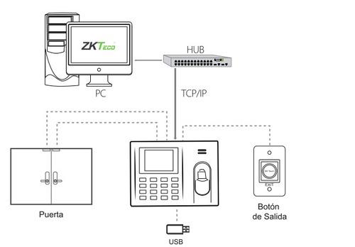 reloj checador biométrico lector huella acceso y tiempo k-30