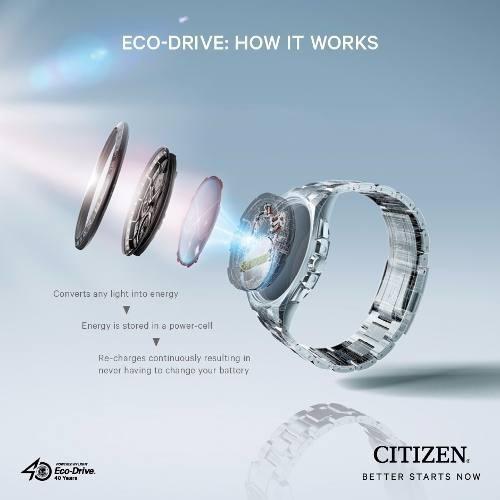 reloj citizen eco drive titanium ca065082a hombre | original