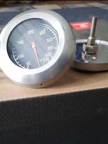 reloj de temperatura