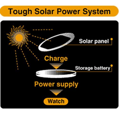 reloj hombre casio solar cod: aq-s800wd-1e joyeria esponda