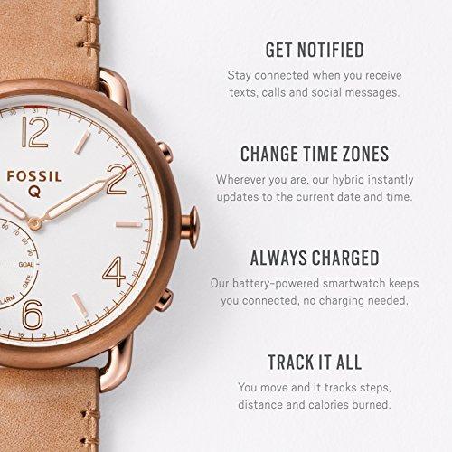 79cadf0881dc Reloj Smartwatch Para Hombre Fossil Hybrid Q Tailor Light -   927.239 en  Mercado Libre