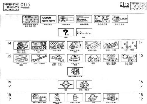 renault 12 + manual de despiece completo envio x mail