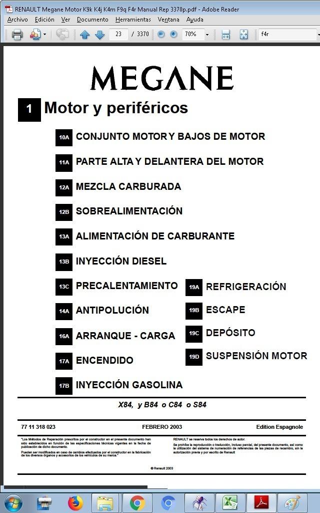 Renault F4r Engine Manual
