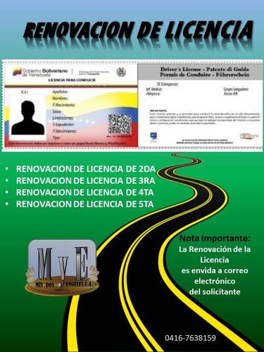 renovacion de licencia