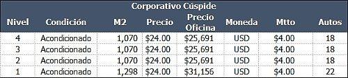 renta - oficina - corporativo cúspide - 1,298 m - usd$31,156