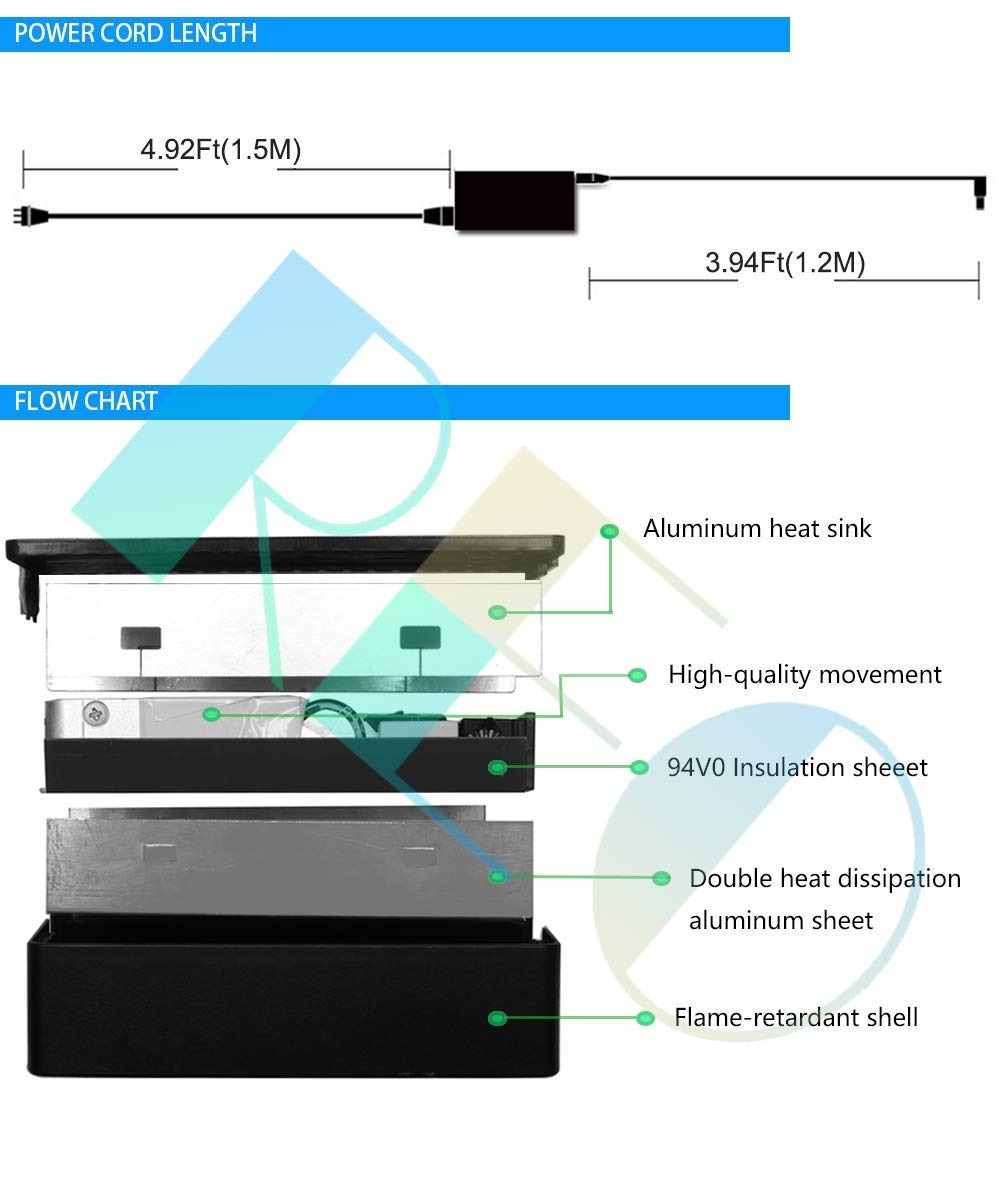 "Reo 14V 4A 56W AD-3014N A3514ESM AC Adapter//Power Cord For Samsung SyncMaster /"""