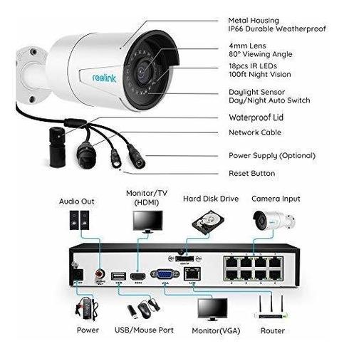 reo sistema seguridad para hogar