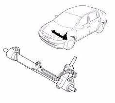 reparacion de cajetines y bombas de direccion (repuestos)