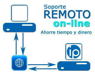 reparación de computadoras y laptops, windows a domicilio