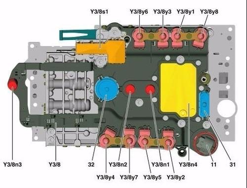 reparación de módulos tcm de mercedes 722.8 y 722.9