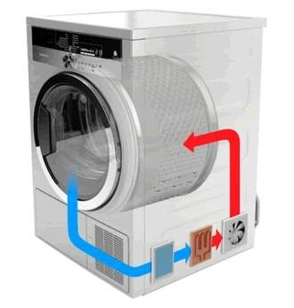 reparacion de nevera lavadora y todo en linea blanca
