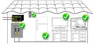 reparación de protectores de voltaje integrales