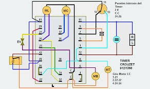 reparacion de timers//programadores de lavarropas