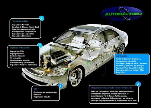 reparación ecu automotríz - prueba en banco autoelectrónica