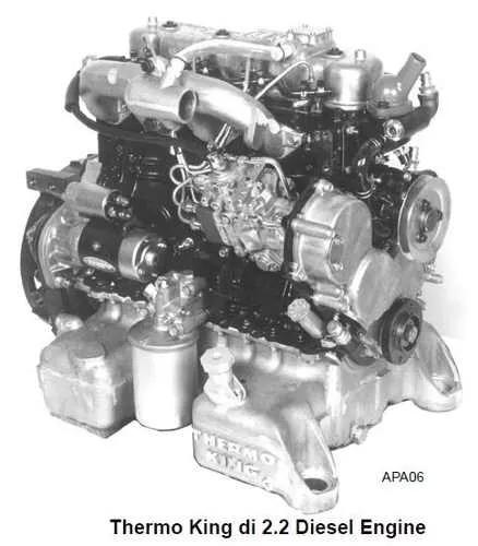 Reparación Motor Diesel Isuzu Thermo King Manual Pdf