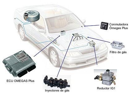 reparacion y diagnostico de comutadoras automotrices