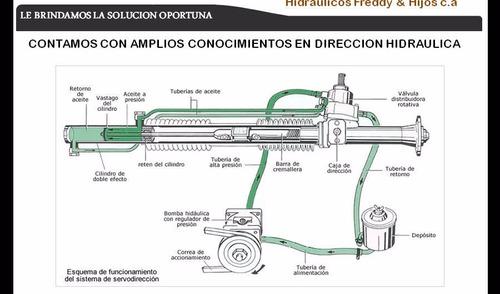 reparacion y repuestos de cajetines y bombas de direccion
