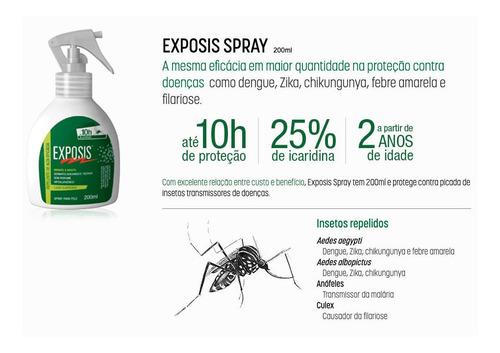 repelente de insetos em spray em gatilho 200ml exposis