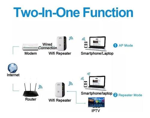 repetidor amplificador extensor de señal wifi  300mbps