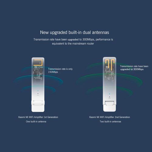 repetidor amplificador señal xiaomi mi wifi 2 - 300mbps usb