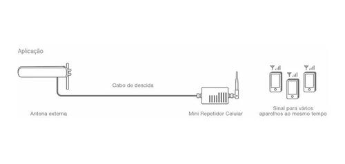 repetidor de sinal celular - aquário - frequencia 4g 2600mhz