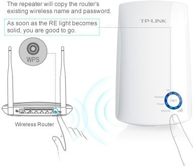 repetidor expansor tplink wireless wa850re wi-fi 300mpbs