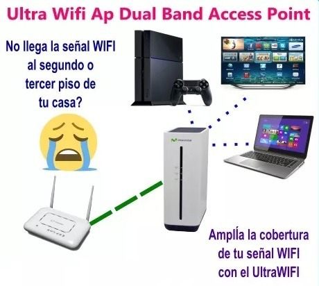 repetidor ultra wifi + dual band movistar nuevo sellado