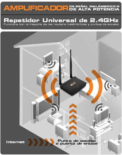 repetidor universal wifi xtender 300 wireless n nexxt 2 ant.
