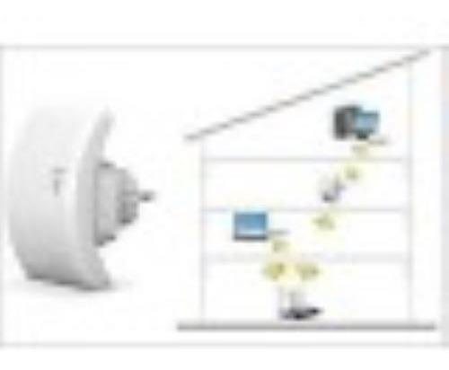 repetidor wifi n300 inalambricorj45 220v 4led titan belgrano