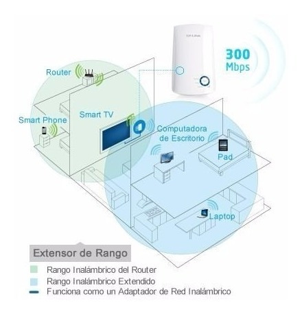 repetidor wifi tp-link expansor 300 mbps - factura a / b