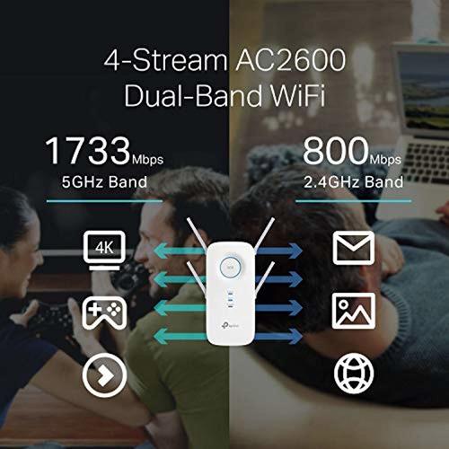repetidora extensor de rango wi-fi banda