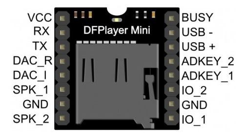 Reproductor Mp3 Mini Dfplayer Wav Y Wma Df-player Arduino