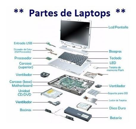 repuesto laptop hp compaq nx6320 nc6320 partes cambio az-pc