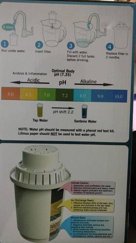 repuestos de filtros para jarras de agua alcalina