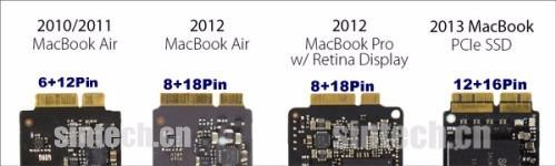 rescate de informacion discos ssd :: macbook pro, air imac