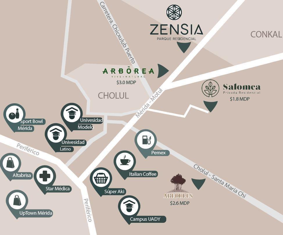 residencias en venta al norte de mérida, zensia h