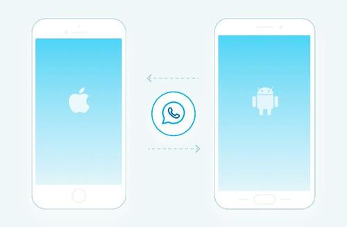 restaura mensajes de whatsapp android a iphone y viceversa