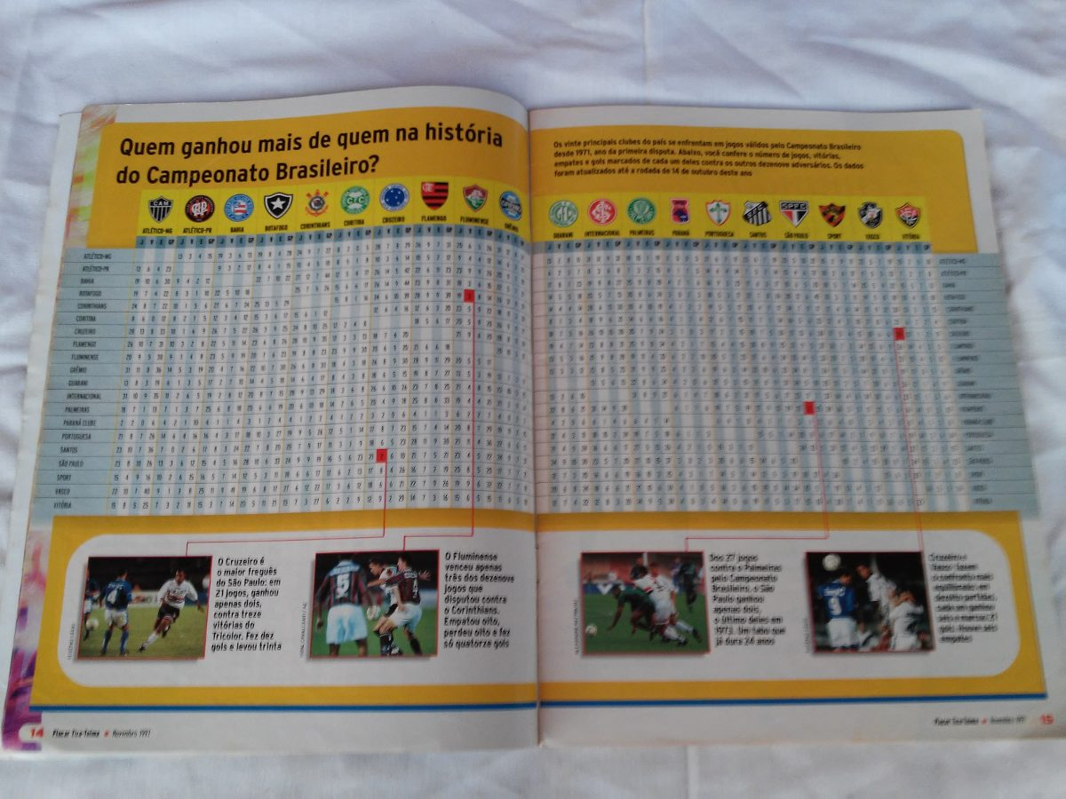 Revista Placar Tira Teima Nº 1 Tudo Sobre Futebol - R  16 4bb2bca3e1e22
