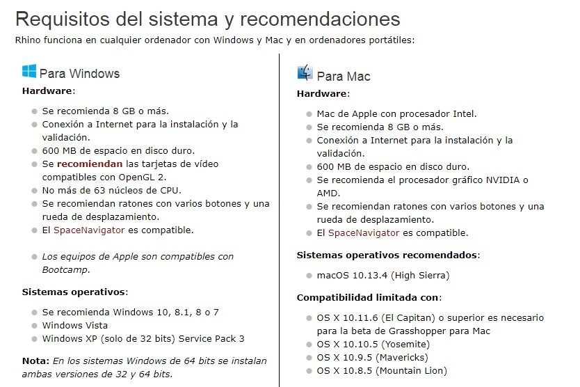 Rhinoceros 6 Dual Windows + Mac Os Mojave 32/64bits Español - $ 250,00