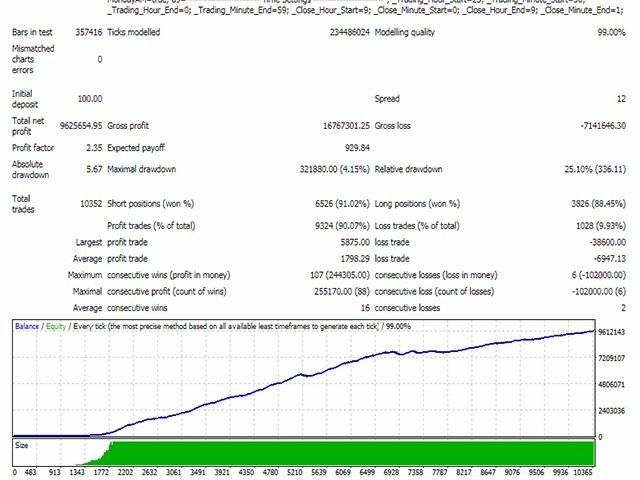 Альфа форекс мт4 терминал самые предсказуемые пары форекс