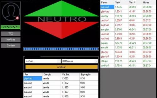 robo iq option e indicador para opções binarias 2019