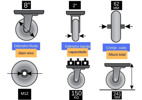 roda giratória 8x2 pol. de borracha c/ placa freio p/lixeira