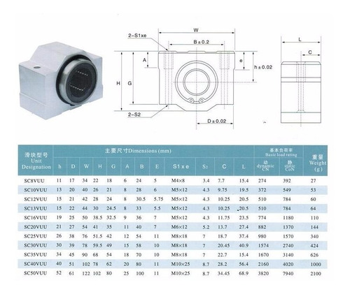 rodamiento lineal sc8vuu impresora 3d, cnc :: printalot