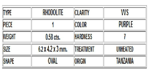 rodolita - corte oval-  6.2 x 4.2 x 3mm- 0.58ct natural.!!