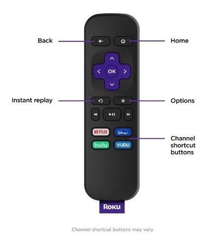 roku express hd, convertidor smart tv, somos tienda fisica