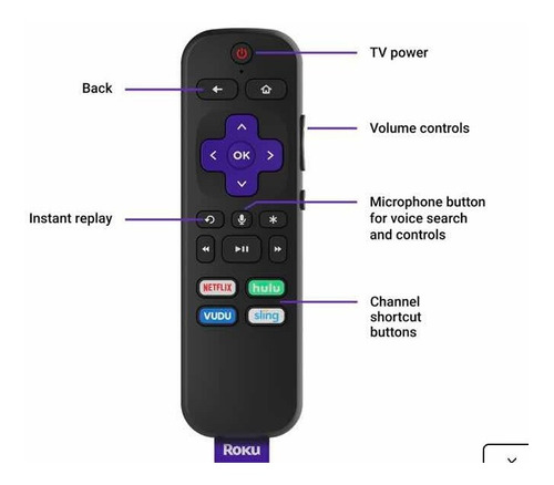 roku express + hd streaming media player plus oferta voice c