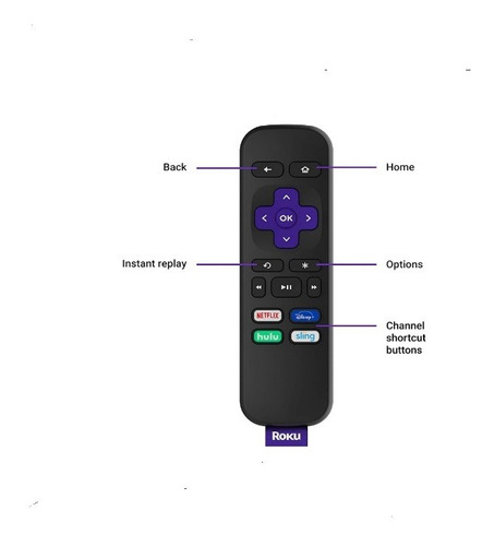 roku premiere streaming hd 4k hdr smart tv cable hdmi gs