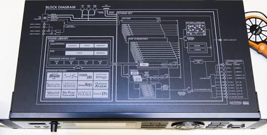 Roland Integra 7 Modulo De Sonido
